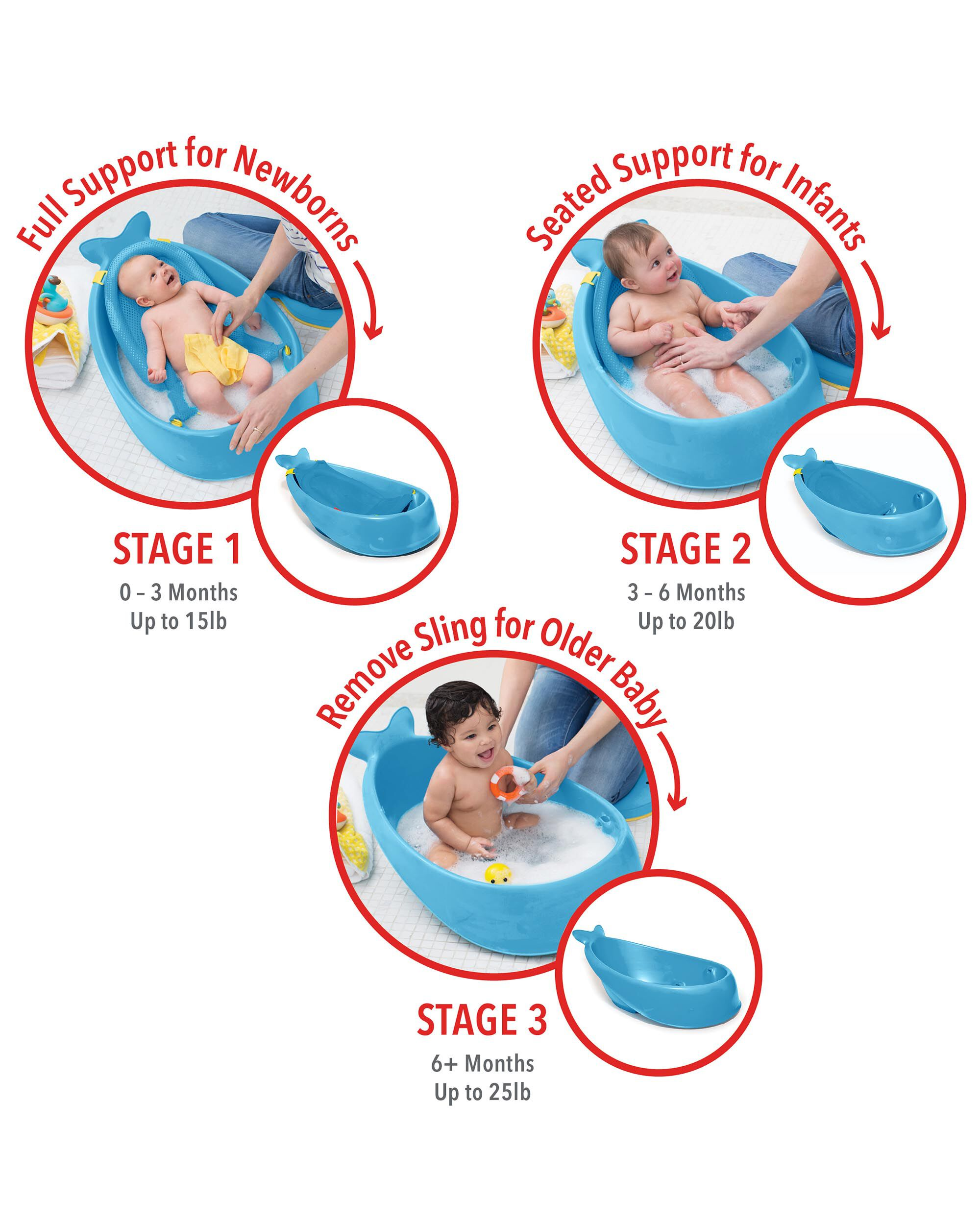 Image result for skip hop moby bathtub