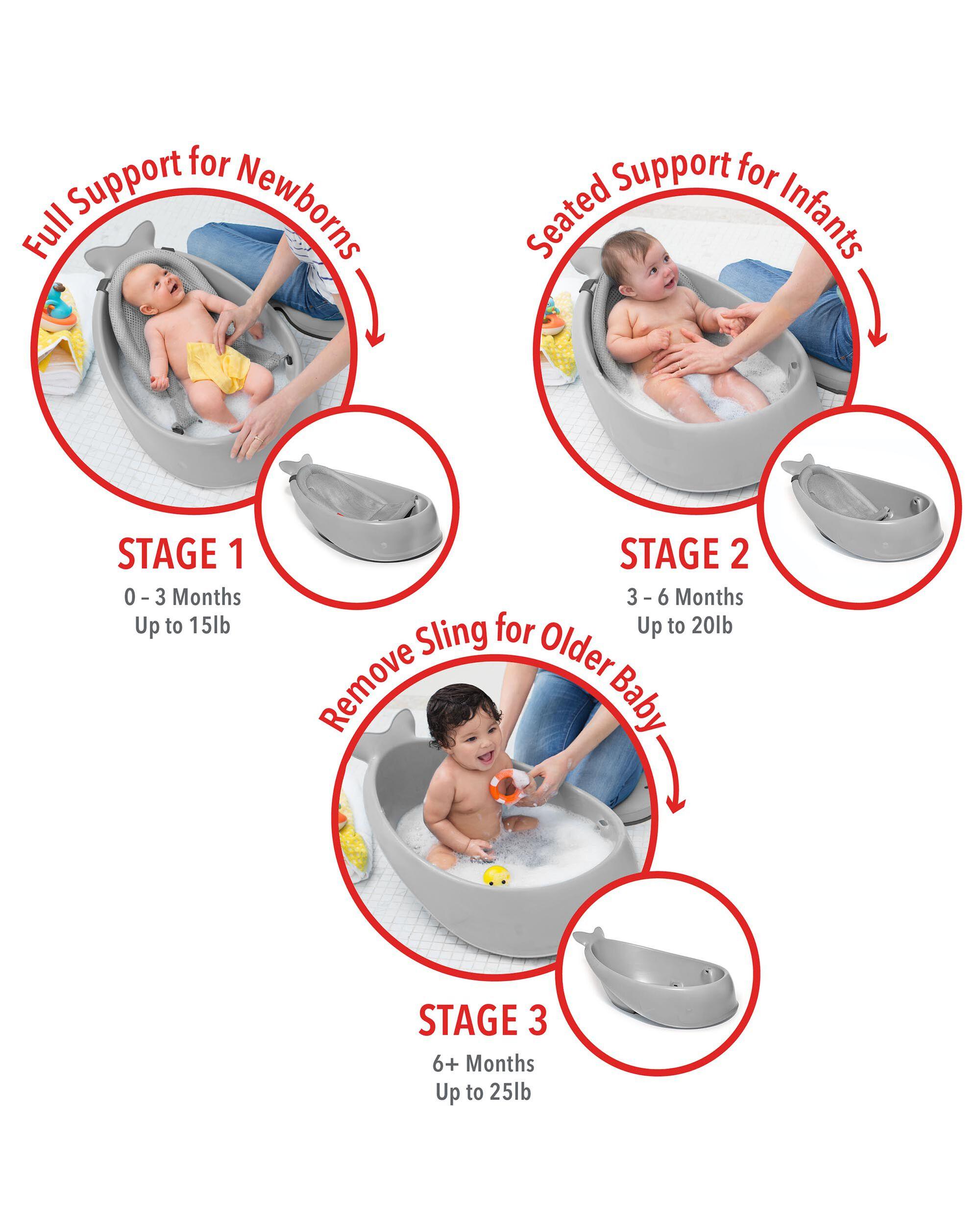 Moby Smart Sling 3 Stage Tub Grey Skiphop Com